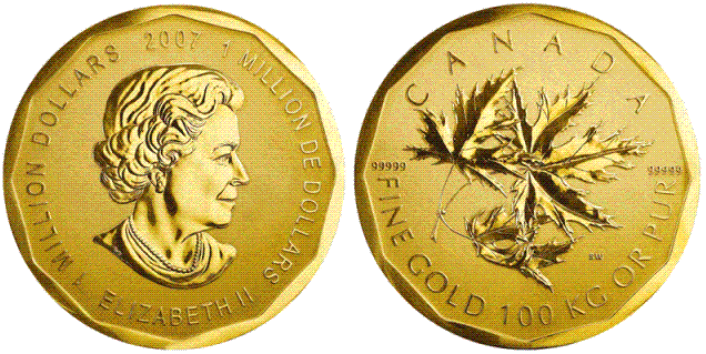 Канадский доллар перспективы
