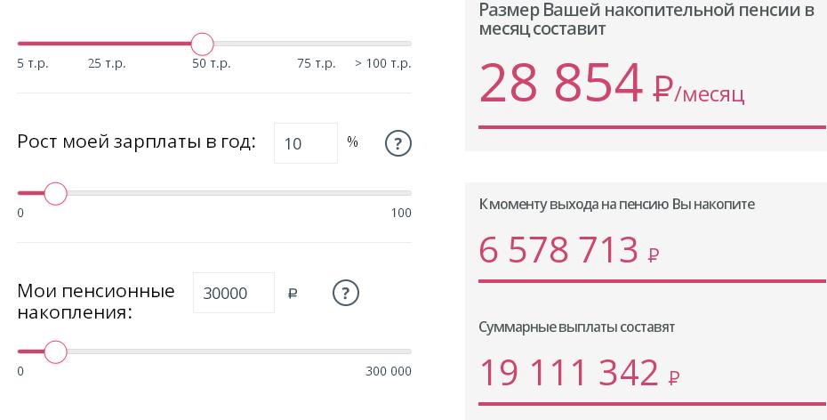 Лучшие НПФ в РФ