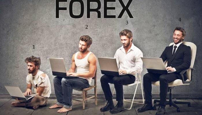 Трейдинг Форекс без потерь – стратегии торговли