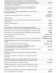 Акции Роснефти описание