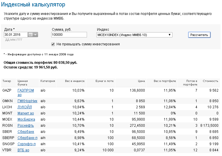 Индексный калькулятор онлайн