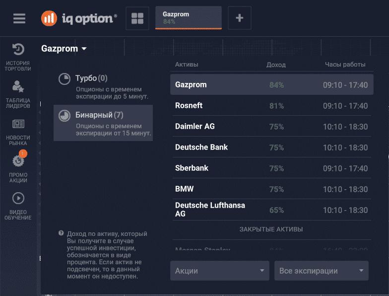 IQ Option активы акции