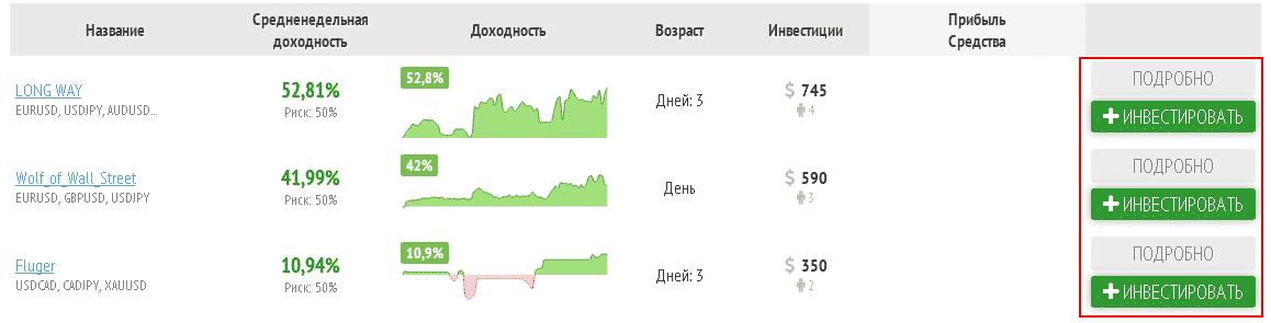 Инвестировать в RAMM-счет