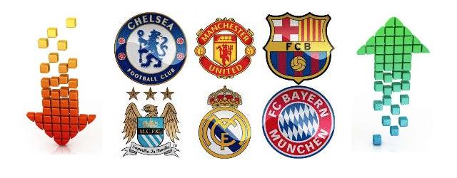 Футбол и бинарные опционы