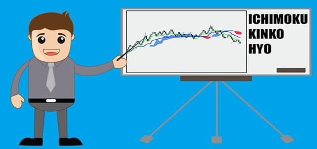 Титульное изображение к стратегии Индикатор Ишимоку