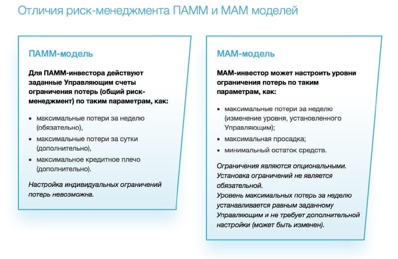 Отличия риск менеджмента ПАММ и МАМ