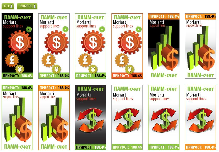 Инвестирование в ПАММ-счета миф