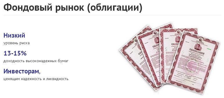 Торговля облигациями Церих
