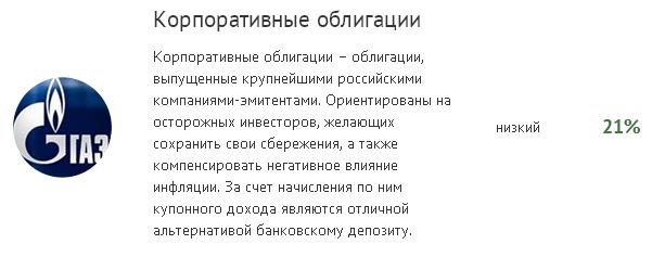 Облигации Газпром