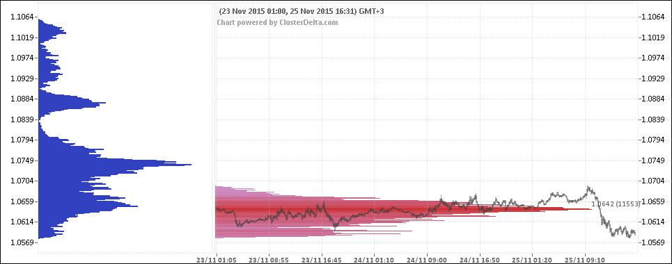 Изображение - Самые точные форекс индикаторы для терминала mt4 219