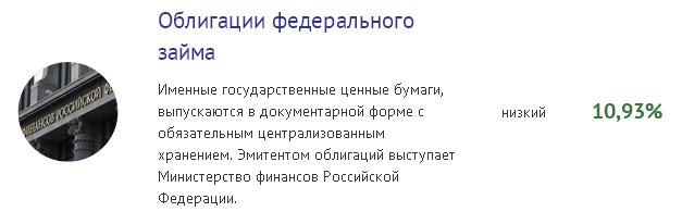 Церих ОФЗ
