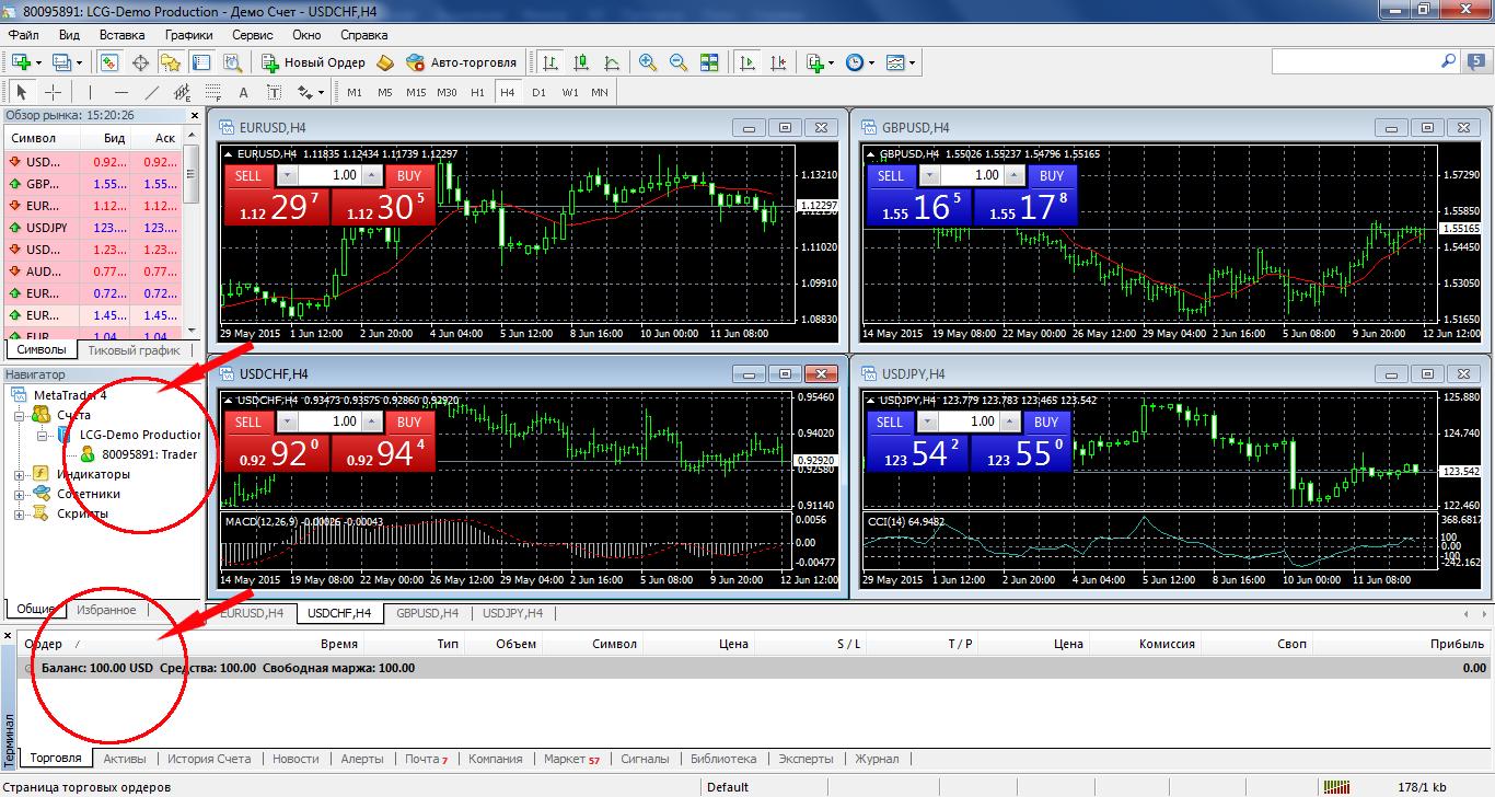Как лучше освоить forex forex intraday trading techniques