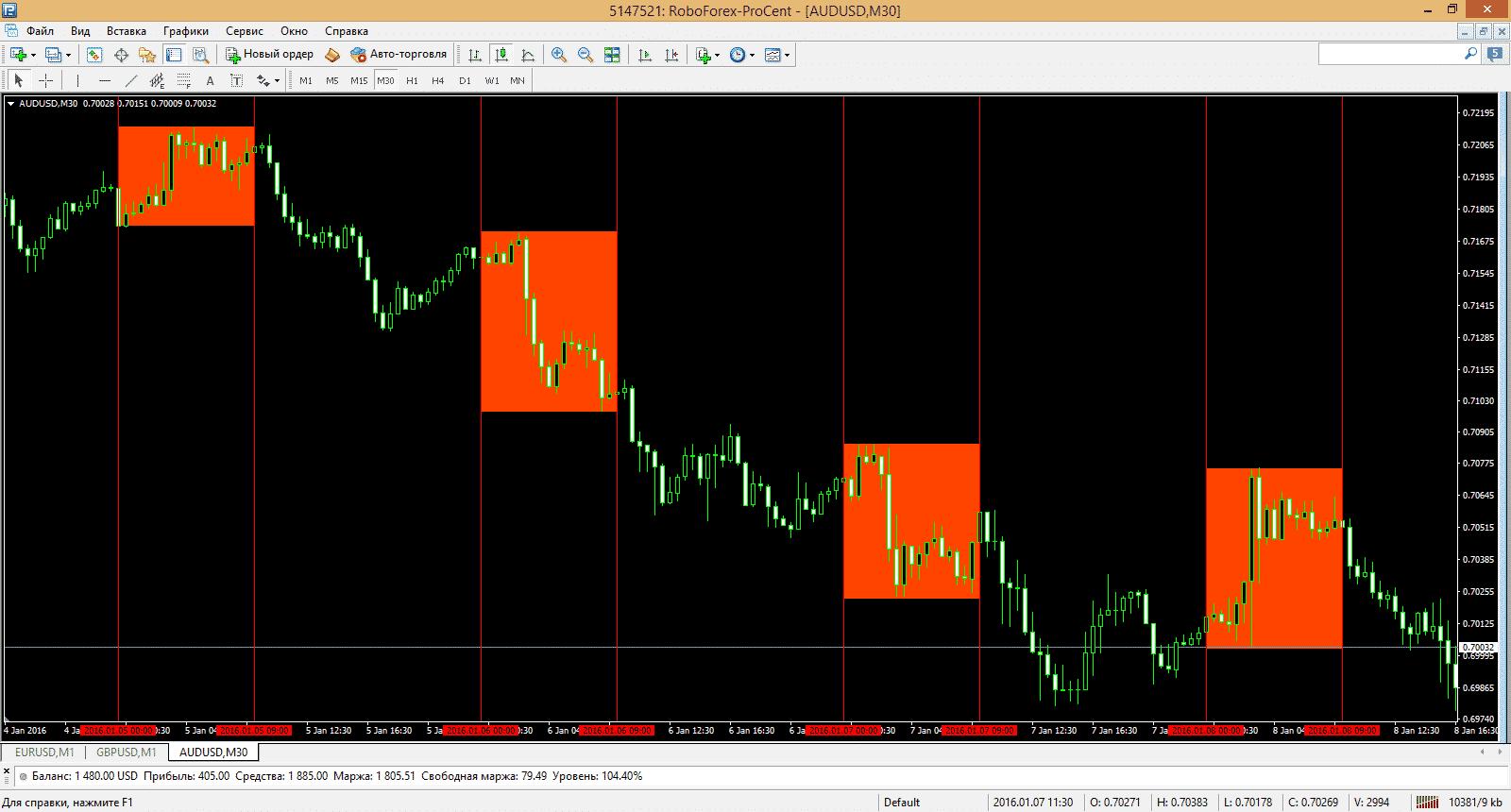 Программа сессий форекс обучение на рынках форекс
