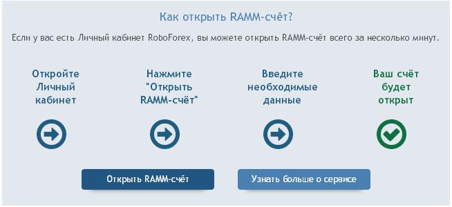 Как открыть RAMM-счет