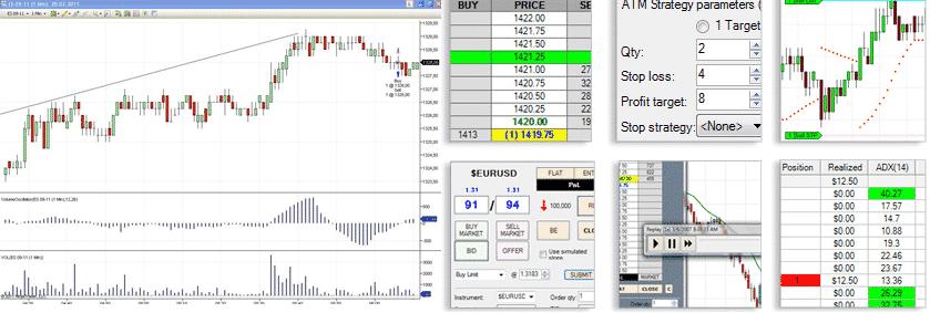 Торговая платформа Ninja Trader