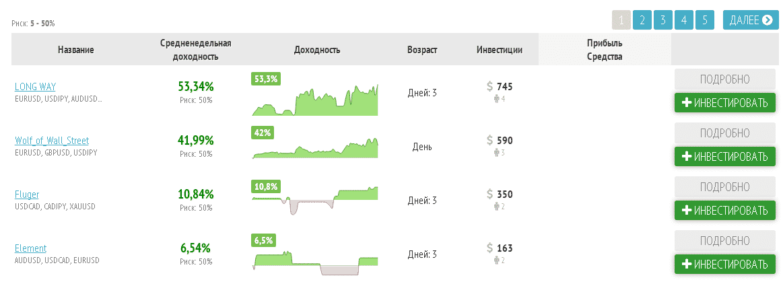 Рейтинг RAMM-счетов