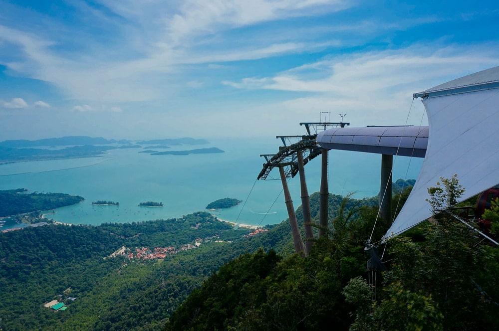 Форекс Малайзия