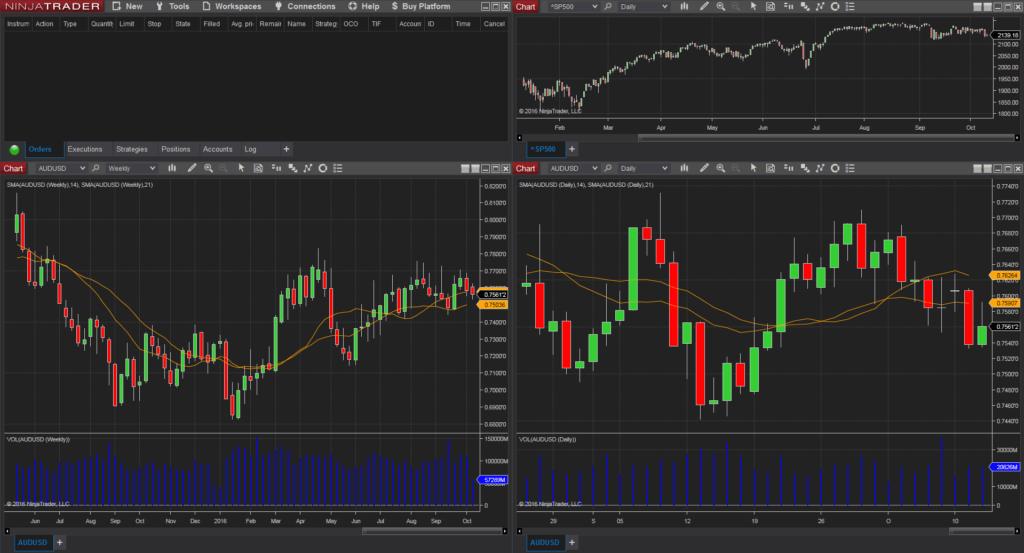 Форекс брокер ninja trader 7 forexstart индекс силы