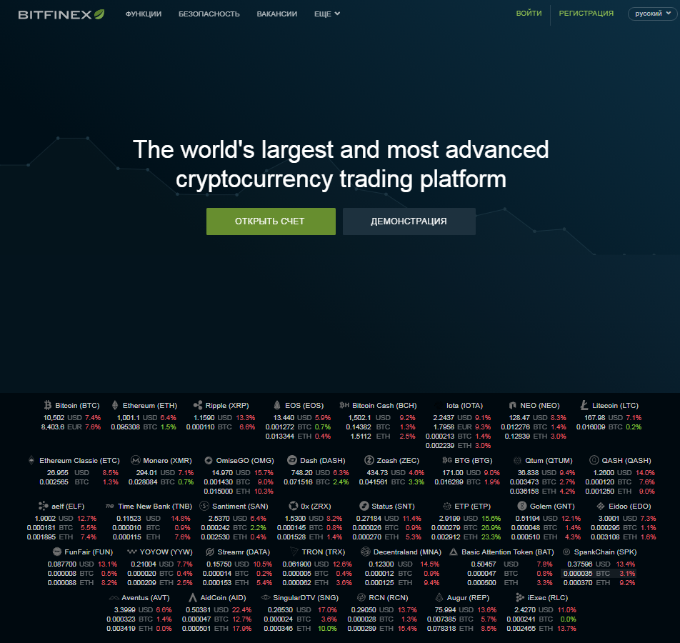 cryptocurrency exchange site reviews