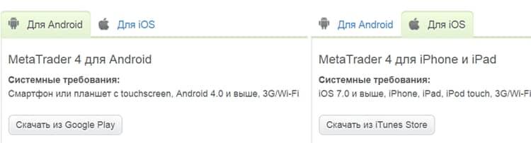 Выбор скачивания торгового терминала МТ4 для устройств, работающих на ОС Android и iOS