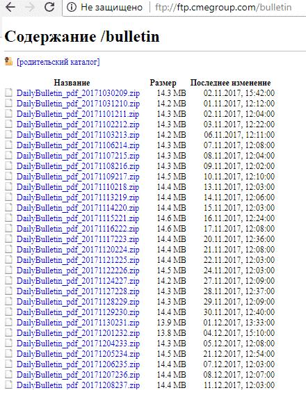 индикатор опционных уровней форекс для мт4
