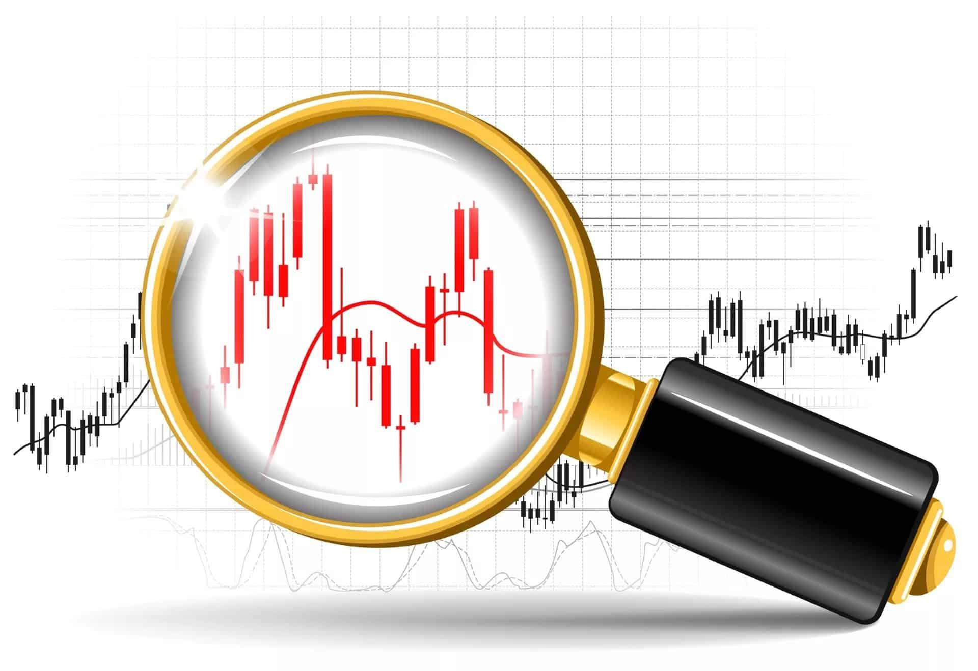 сигналы buy/sell в стратегии 5 пунктов на форекс