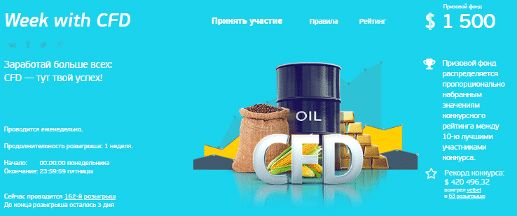 Демо конкурсы робофорекс week with CFD