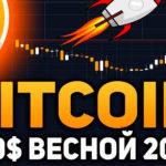 Bitcoin впервые пробил отметку в 5000$ в 2019 году